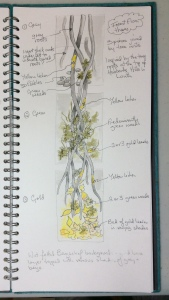 Sketchbook page showing a design for piece of textile art
